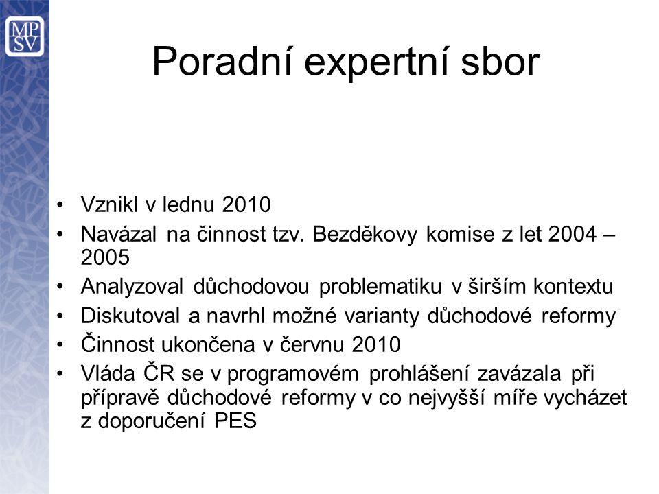 Poradní expertní sbor Vznikl v lednu 2010 Navázal na činnost tzv. Bezděkovy komise z let 2004 – 2005 Analyzoval důchodovou problematiku v širším konte