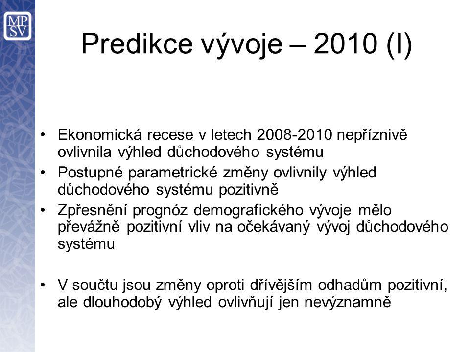 Predikce vývoje – 2010 (I) Ekonomická recese v letech 2008-2010 nepříznivě ovlivnila výhled důchodového systému Postupné parametrické změny ovlivnily