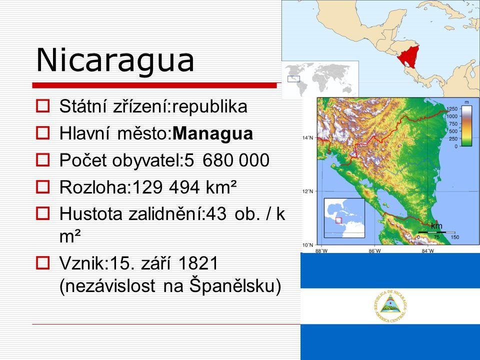 Nicaragua  Státní zřízení:republika  Hlavní město:Managua  Počet obyvatel:5 680 000  Rozloha:129 494 km²  Hustota zalidnění:43 ob. / k m²  Vznik