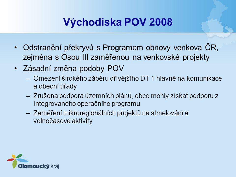 Východiska POV 2008 Odstranění překryvů s Programem obnovy venkova ČR, zejména s Osou III zaměřenou na venkovské projekty Zásadní změna podoby POV –Om