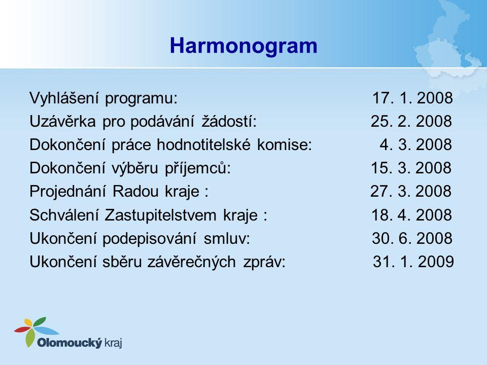 Harmonogram Vyhlášení programu: 17. 1. 2008 Uzávěrka pro podávání žádostí: 25. 2. 2008 Dokončení práce hodnotitelské komise: 4. 3. 2008 Dokončení výbě