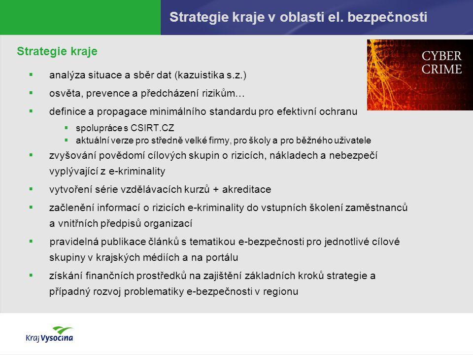 Strategie kraje v oblasti el. bezpečnosti Strategie kraje  analýza situace a sběr dat (kazuistika s.z.)  osvěta, prevence a předcházení rizikům…  d