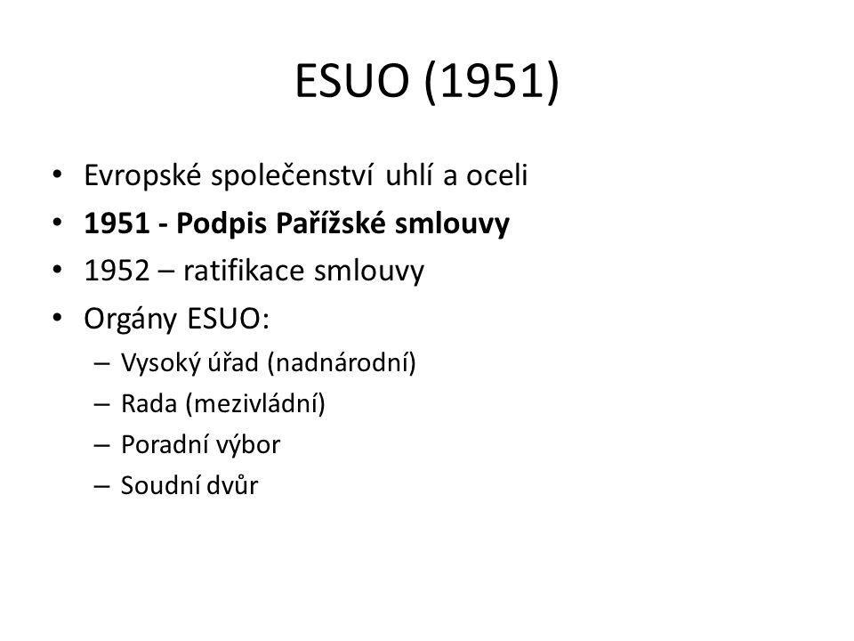 ESUO (1951) Evropské společenství uhlí a oceli 1951 - Podpis Pařížské smlouvy 1952 – ratifikace smlouvy Orgány ESUO: – Vysoký úřad (nadnárodní) – Rada