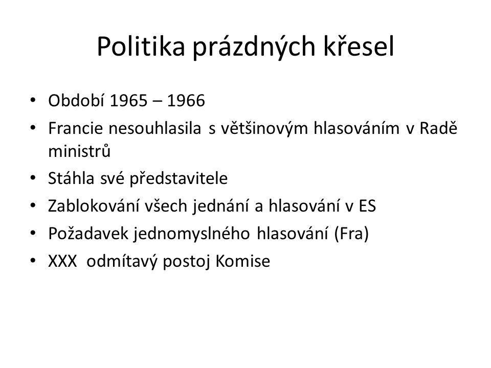Politika prázdných křesel Období 1965 – 1966 Francie nesouhlasila s většinovým hlasováním v Radě ministrů Stáhla své představitele Zablokování všech j