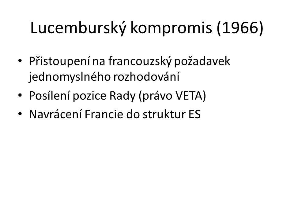 Lucemburský kompromis (1966) Přistoupení na francouzský požadavek jednomyslného rozhodování Posílení pozice Rady (právo VETA) Navrácení Francie do str