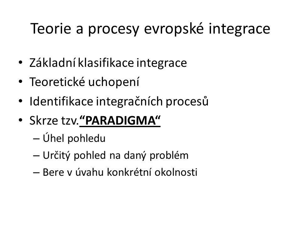 """Teorie a procesy evropské integrace Základní klasifikace integrace Teoretické uchopení Identifikace integračních procesů Skrze tzv.""""PARADIGMA"""" – Úhel"""