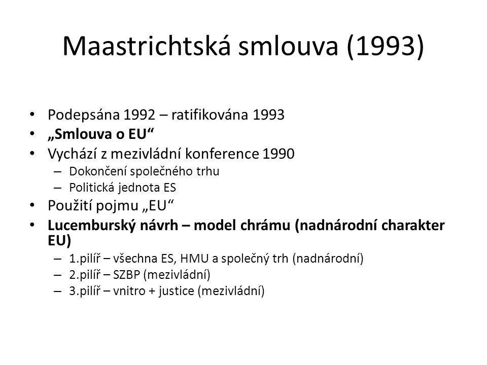 """Maastrichtská smlouva (1993) Podepsána 1992 – ratifikována 1993 """"Smlouva o EU"""" Vychází z mezivládní konference 1990 – Dokončení společného trhu – Poli"""