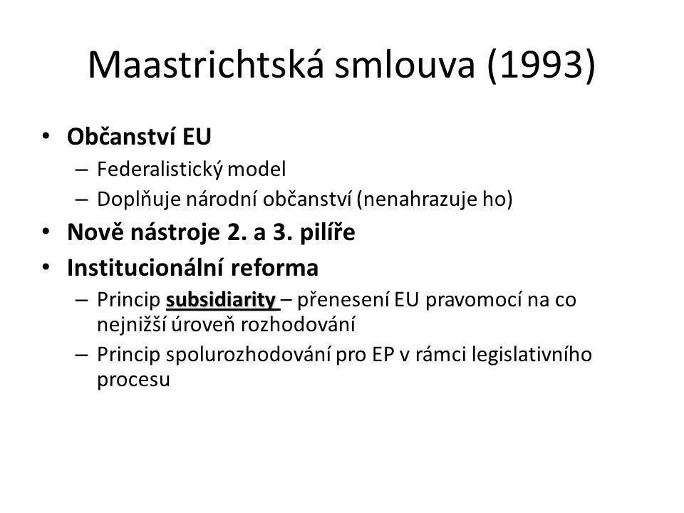 Občanství EU – Federalistický model – Doplňuje národní občanství (nenahrazuje ho) Nově nástroje 2. a 3. pilíře Institucionální reforma subsidiarity –
