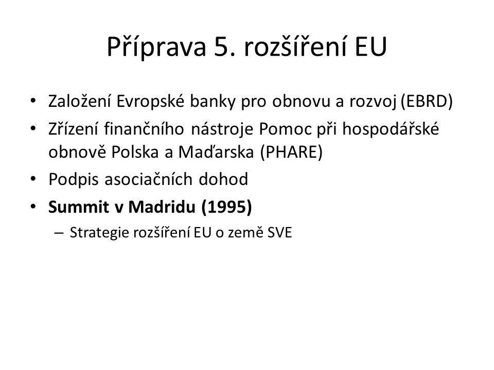 Příprava 5. rozšíření EU Založení Evropské banky pro obnovu a rozvoj (EBRD) Zřízení finančního nástroje Pomoc při hospodářské obnově Polska a Maďarska