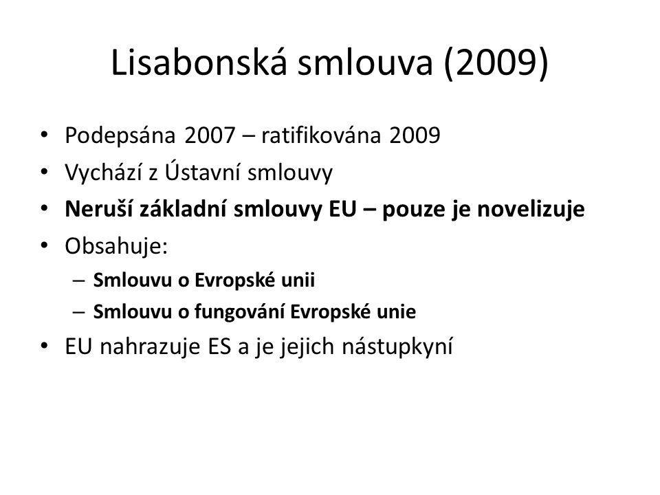 Lisabonská smlouva (2009) Podepsána 2007 – ratifikována 2009 Vychází z Ústavní smlouvy Neruší základní smlouvy EU – pouze je novelizuje Obsahuje: – Sm