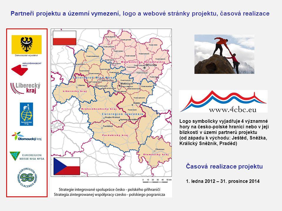 Partneři projektu a územní vymezení, logo a webové stránky projektu, časová realizace Logo symbolicky vyjadřuje 4 významné hory na česko-polské hranic