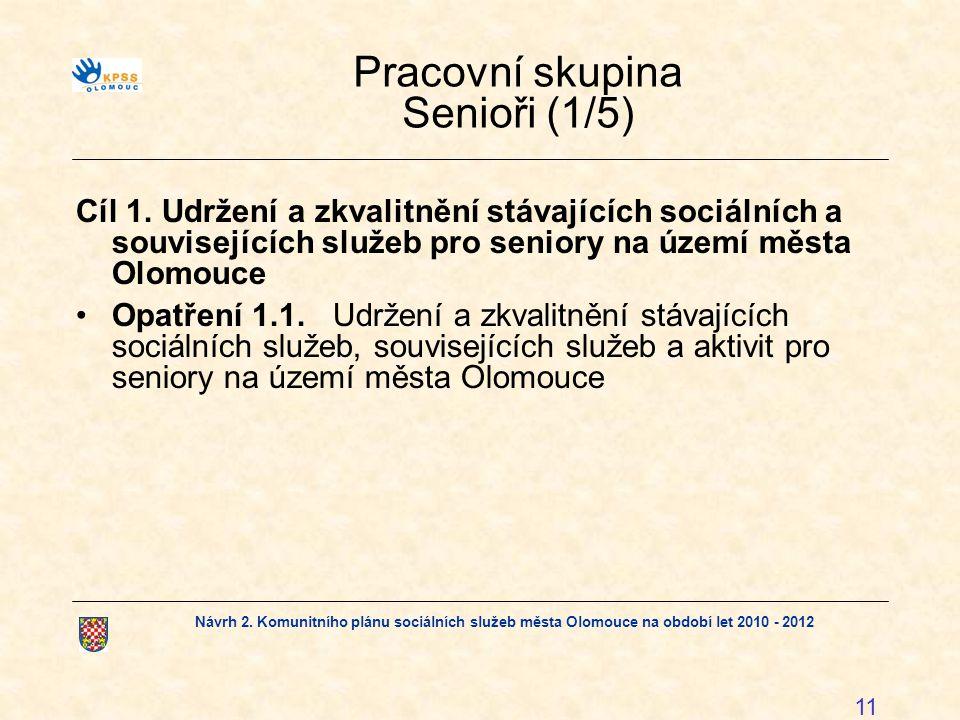 Návrh 2. Komunitního plánu sociálních služeb města Olomouce na období let 2010 - 2012 11 Pracovní skupina Senioři (1/5) Cíl 1. Udržení a zkvalitnění s