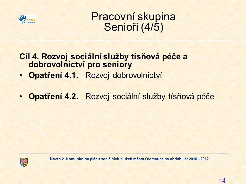 Návrh 2. Komunitního plánu sociálních služeb města Olomouce na období let 2010 - 2012 14 Pracovní skupina Senioři (4/5) Cíl 4.Rozvoj sociální služby t