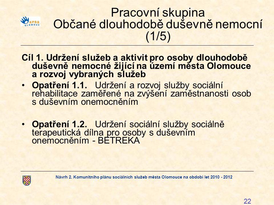 Návrh 2. Komunitního plánu sociálních služeb města Olomouce na období let 2010 - 2012 22 Pracovní skupina Občané dlouhodobě duševně nemocní (1/5) Cíl