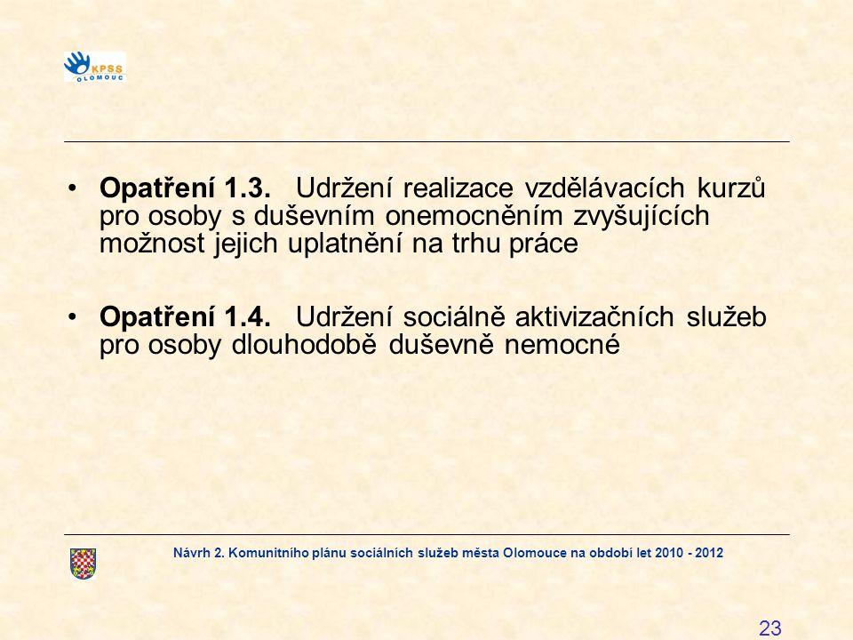 Návrh 2. Komunitního plánu sociálních služeb města Olomouce na období let 2010 - 2012 23 Opatření 1.3.Udržení realizace vzdělávacích kurzů pro osoby s