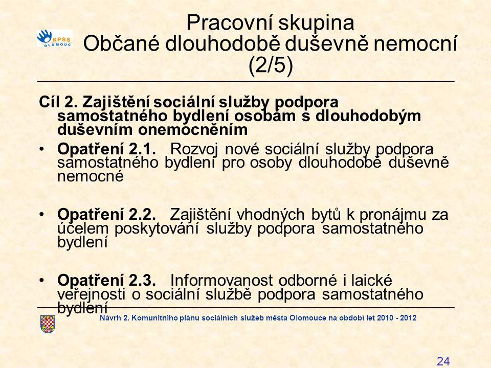 Návrh 2. Komunitního plánu sociálních služeb města Olomouce na období let 2010 - 2012 24 Pracovní skupina Občané dlouhodobě duševně nemocní (2/5) Cíl