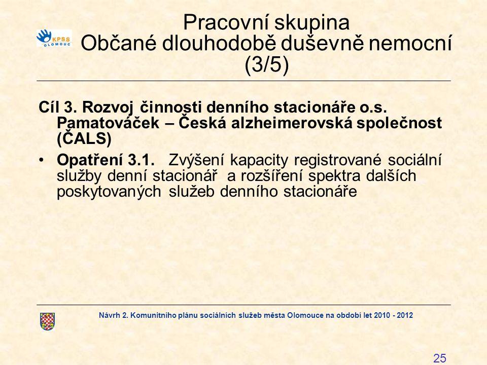 Návrh 2. Komunitního plánu sociálních služeb města Olomouce na období let 2010 - 2012 25 Pracovní skupina Občané dlouhodobě duševně nemocní (3/5) Cíl