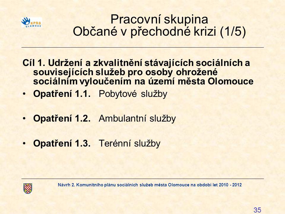 Návrh 2. Komunitního plánu sociálních služeb města Olomouce na období let 2010 - 2012 35 Pracovní skupina Občané v přechodné krizi (1/5) Cíl 1. Udržen