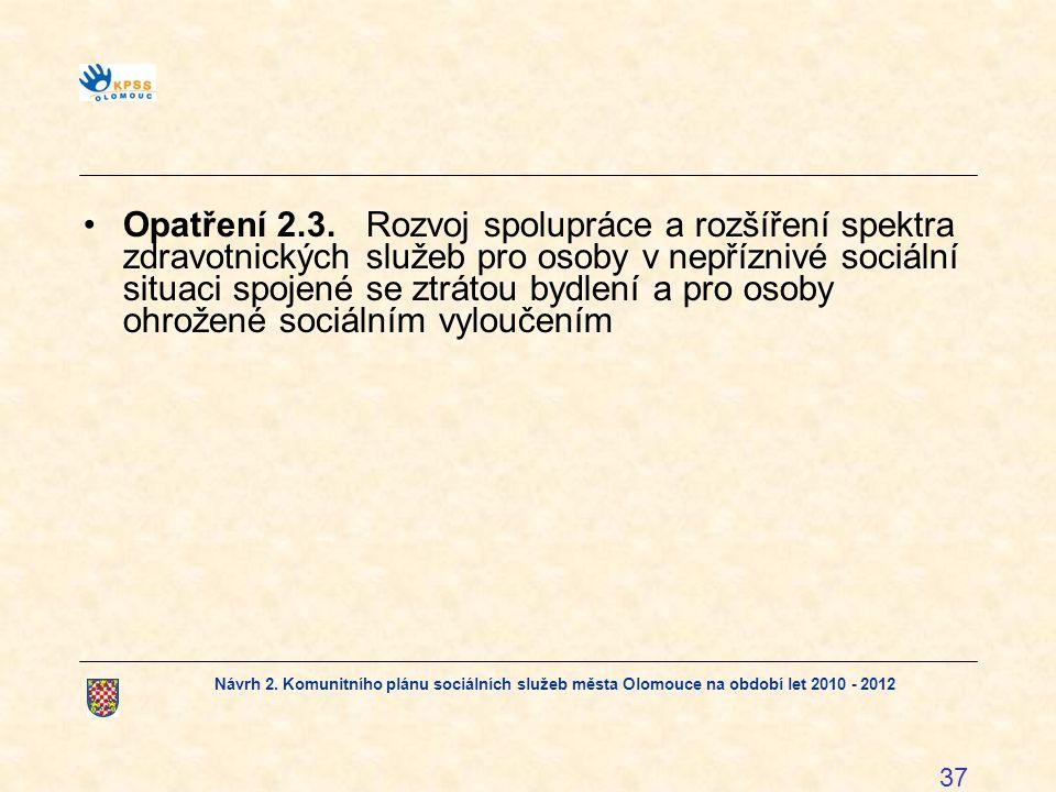 Návrh 2. Komunitního plánu sociálních služeb města Olomouce na období let 2010 - 2012 37 Opatření 2.3.Rozvoj spolupráce a rozšíření spektra zdravotnic