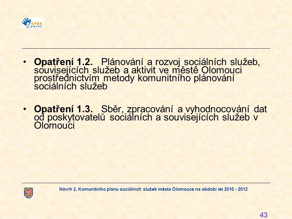 Návrh 2. Komunitního plánu sociálních služeb města Olomouce na období let 2010 - 2012 43 Opatření 1.2.Plánování a rozvoj sociálních služeb, souvisejíc