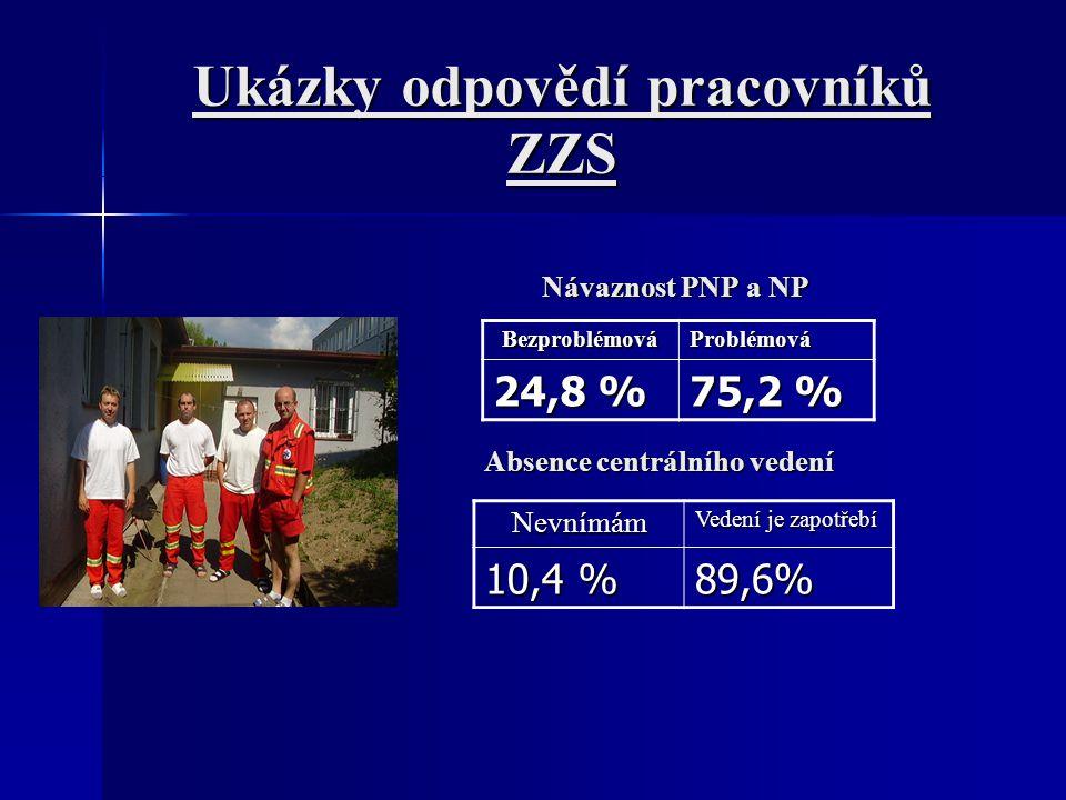 Ukázky odpovědí pracovníků ZZS Návaznost PNP a NP Absence centrálního vedení BezproblémováProblémová 24,8 % 75,2 % Nevnímám Vedení je zapotřebí 10,4 % 89,6%