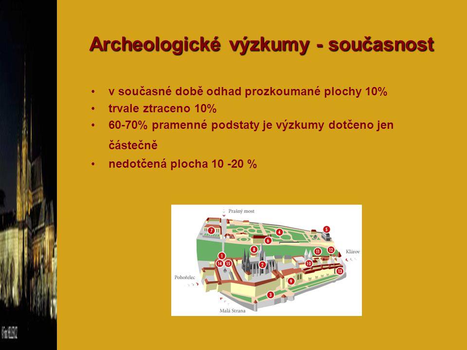 Archeologické výzkumy - současnost v současné době odhad prozkoumané plochy 10% trvale ztraceno 10% 60-70% pramenné podstaty je výzkumy dotčeno jen čá