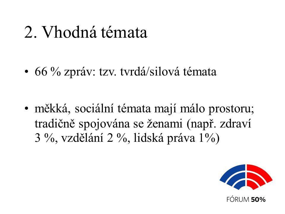 2. Vhodná témata 66 % zpráv: tzv.