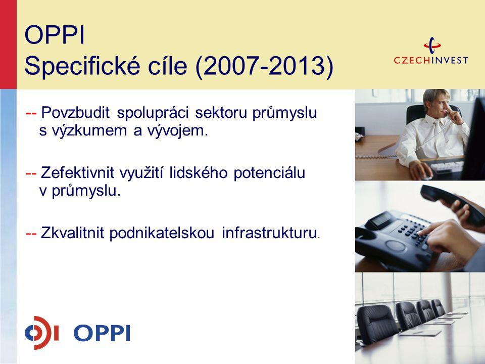 OPPI Specifické cíle (2007-2013) -- Povzbudit spolupráci sektoru průmyslu s výzkumem a vývojem.