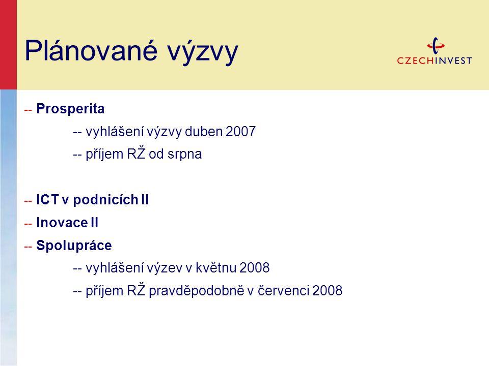 Plánované výzvy -- Prosperita -- vyhlášení výzvy duben 2007 -- příjem RŽ od srpna -- ICT v podnicích II -- Inovace II -- Spolupráce -- vyhlášení výzev v květnu 2008 -- příjem RŽ pravděpodobně v červenci 2008