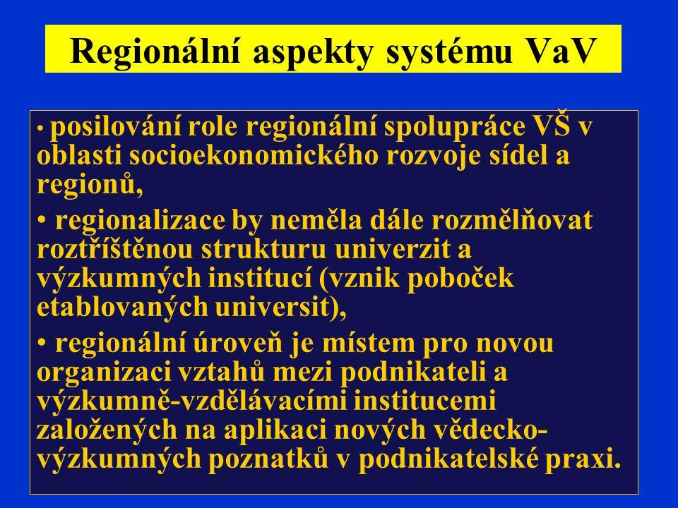Regionální aspekty systému VaV posilování role regionální spolupráce VŠ v oblasti socioekonomického rozvoje sídel a regionů, regionalizace by neměla dále rozmělňovat roztříštěnou strukturu univerzit a výzkumných institucí (vznik poboček etablovaných universit), regionální úroveň je místem pro novou organizaci vztahů mezi podnikateli a výzkumně-vzdělávacími institucemi založených na aplikaci nových vědecko- výzkumných poznatků v podnikatelské praxi.