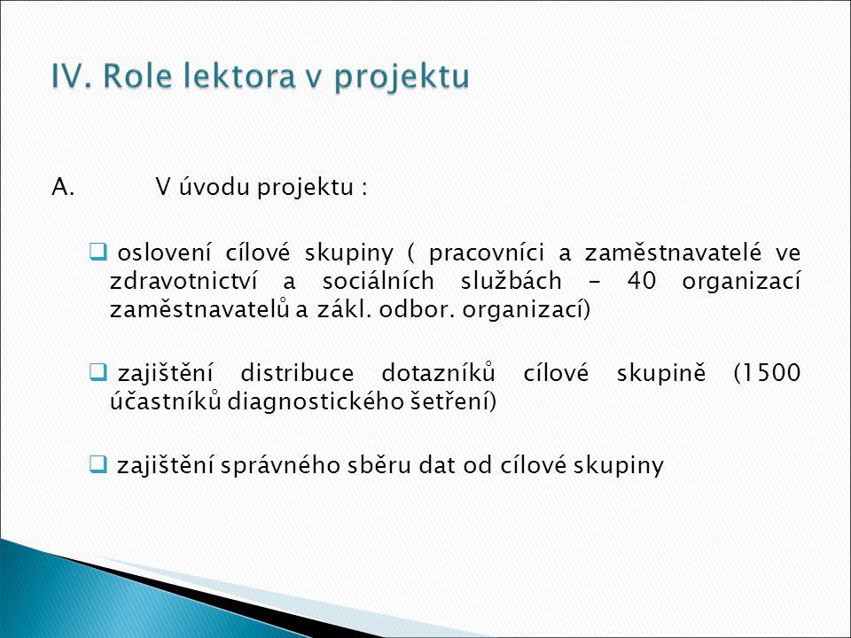 Publicita  Cílem je informovat cílovou skupinu a veřejnost o účelu a přínosu projektu pro pracovníky a zaměstnavatele ve zdravotnictví a sociálních službách.