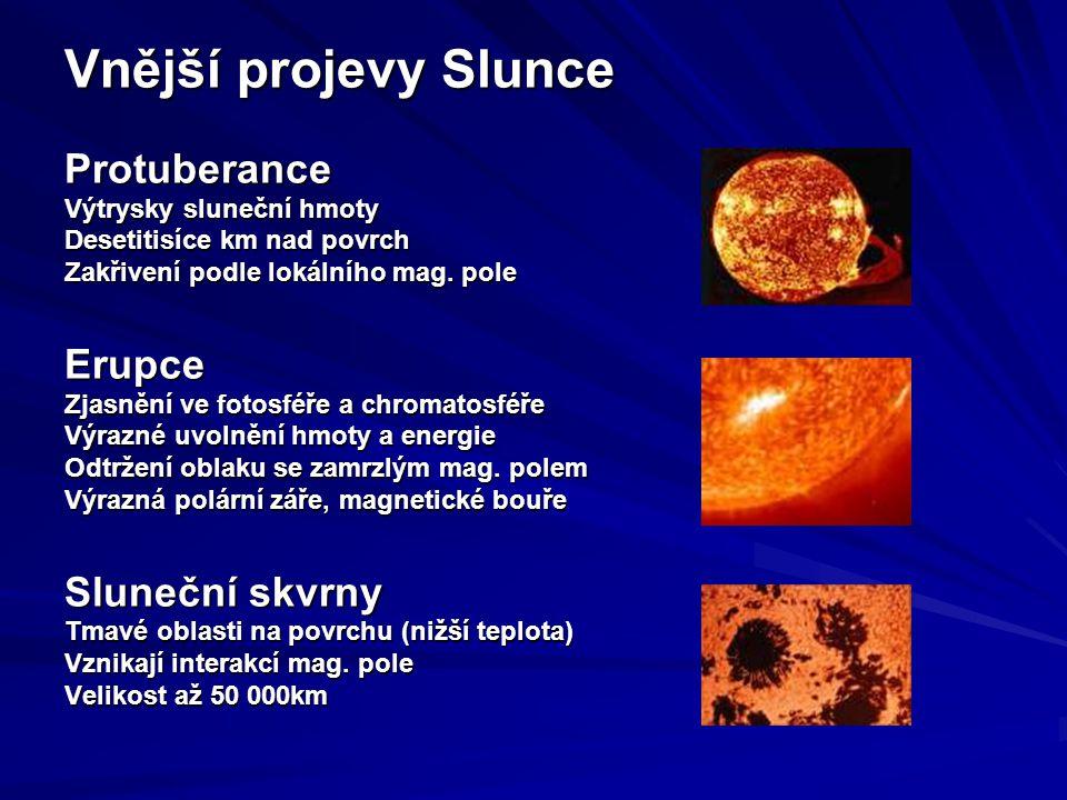 Vnější projevy Slunce Protuberance Výtrysky sluneční hmoty Desetitisíce km nad povrch Zakřivení podle lokálního mag. pole Erupce Zjasnění ve fotosféře