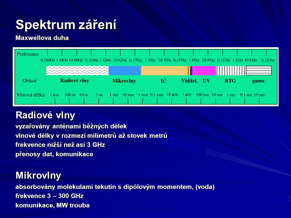 Spektrum záření Maxwellova duha Radiové vlny vyzařovány anténami běžných délek vlnové délky v rozmezí milimetrů až stovek metrů frekvence nižší než asi 3 GHz přenosy dat, komunikace Mikrovlny absorbovány molekulami tekutin s dipólovým momentem, (voda) frekvence 3 – 300 GHz komunikace, MW trouba