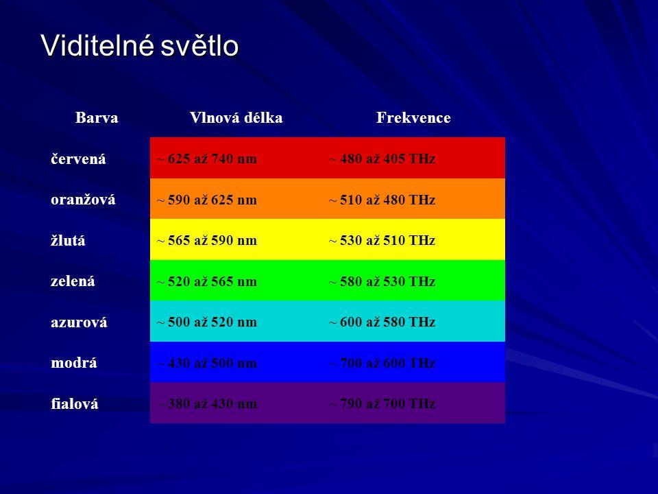Viditelné světlo BarvaVlnová délkaFrekvence červená ~ 625 až 740 nm~ 480 až 405 THz oranžová ~ 590 až 625 nm~ 510 až 480 THz žlutá ~ 565 až 590 nm~ 530 až 510 THz zelená ~ 520 až 565 nm~ 580 až 530 THz azurová ~ 500 až 520 nm~ 600 až 580 THz modrá ~ 430 až 500 nm~ 700 až 600 THz fialová ~ 380 až 430 nm~ 790 až 700 THz