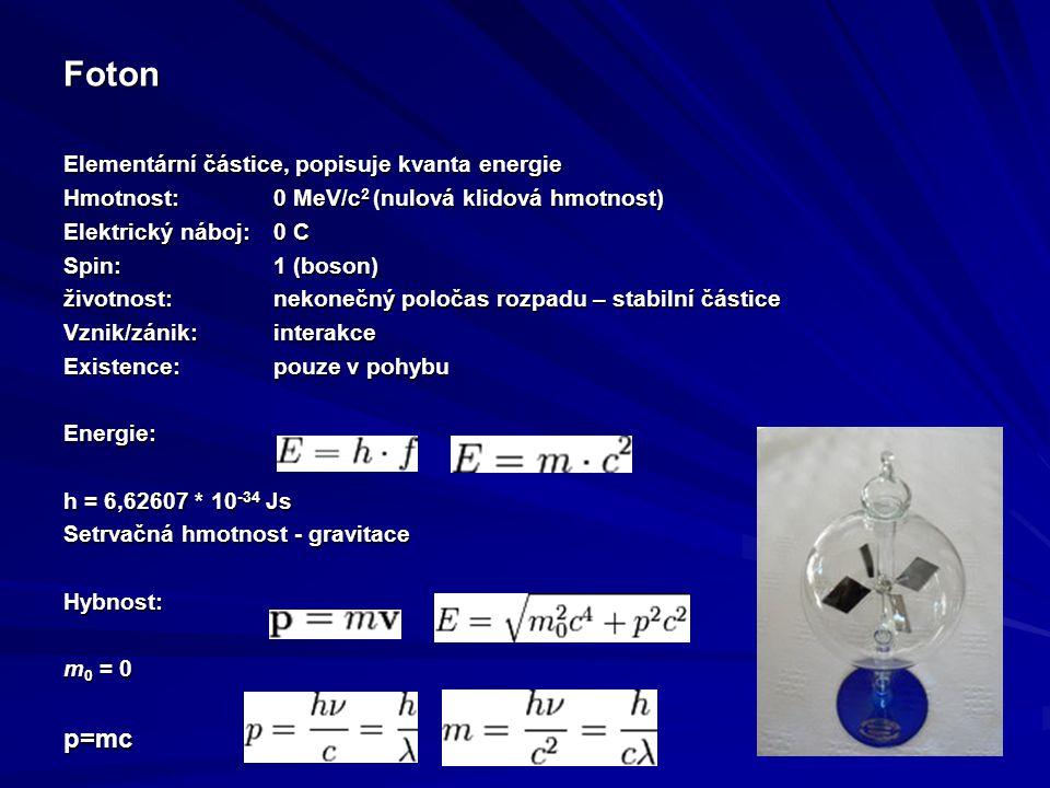 Foton Elementární částice, popisuje kvanta energie Hmotnost:0 MeV/c 2 (nulová klidová hmotnost) Elektrický náboj:0 C Spin:1 (boson) životnost:nekonečný poločas rozpadu – stabilní částice Vznik/zánik:interakce Existence:pouze v pohybu Energie: h = 6,62607 * 10 -34 Js Setrvačná hmotnost - gravitace Hybnost: m 0 = 0 p=mc