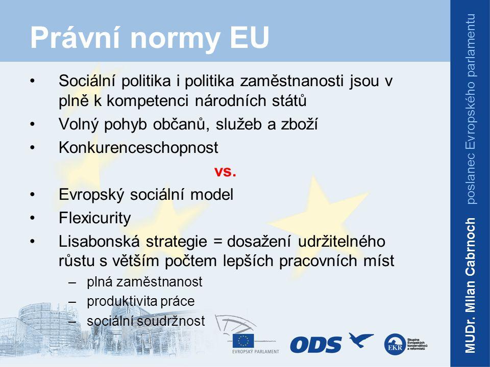 Právní normy EU Sociální politika i politika zaměstnanosti jsou v plně k kompetenci národních států Volný pohyb občanů, služeb a zboží Konkurenceschopnost vs.