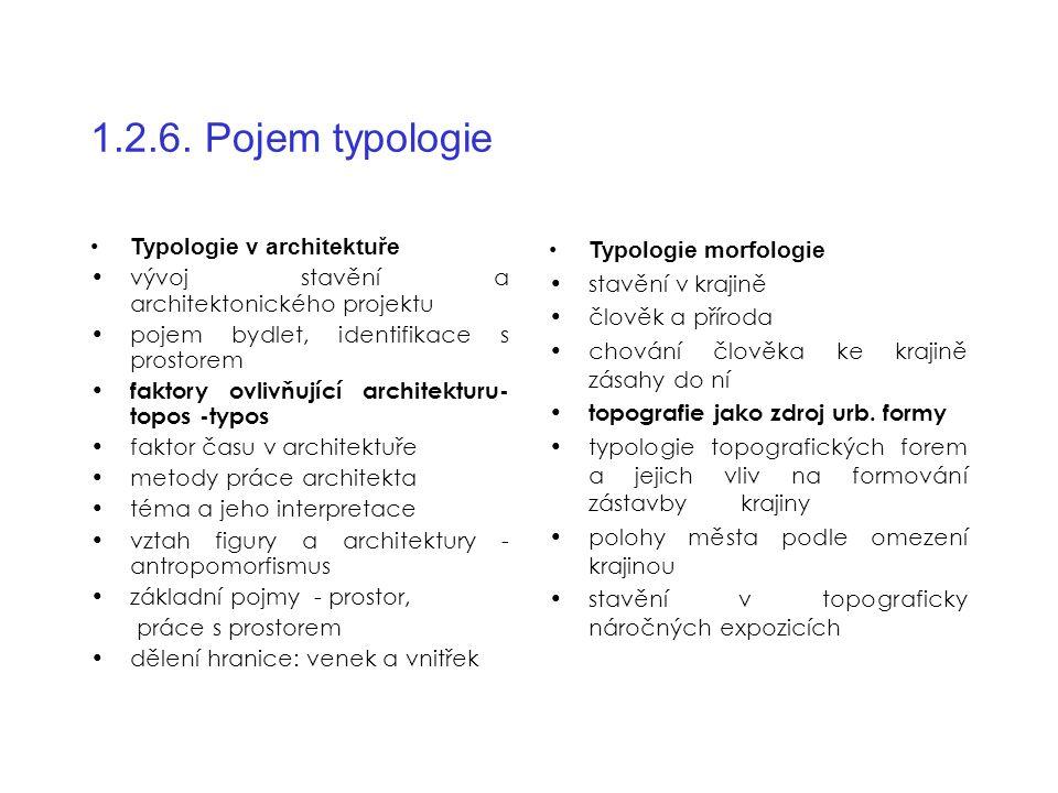 1.2.6. Pojem typologie Typologie v architektuře vývoj stavění a architektonického projektu pojem bydlet, identifikace s prostorem faktory ovlivňující