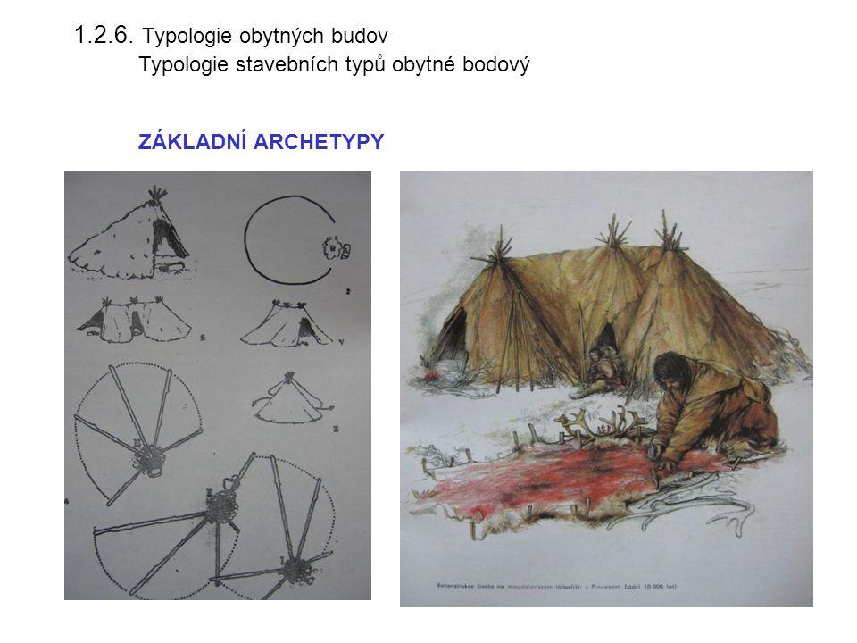 1.2.6. Typologie obytných budov Typologie stavebních typů obytné bodový ZÁKLADNÍ ARCHETYPY