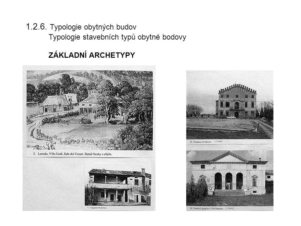 1.2.6. Typologie obytných budov Typologie stavebních typů obytné bodovy ZÁKLADNÍ ARCHETYPY