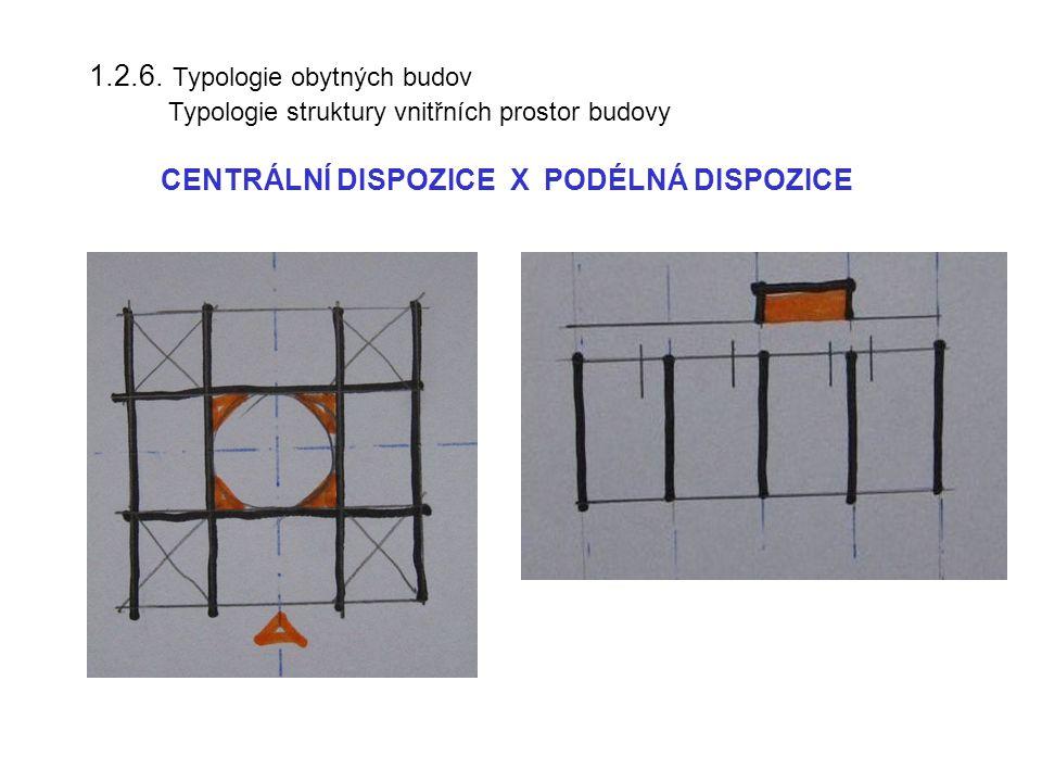 1.2.6. Typologie obytných budov Typologie struktury vnitřních prostor budovy CENTRÁLNÍ DISPOZICE X PODÉLNÁ DISPOZICE