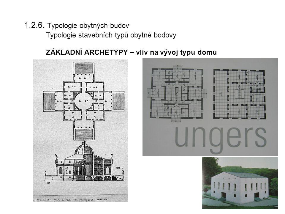 1.2.6. Typologie obytných budov Typologie stavebních typů obytné bodovy ZÁKLADNÍ ARCHETYPY – vliv na vývoj typu domu