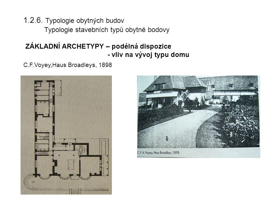 C.F.Voyey,Haus Broadleys, 1898