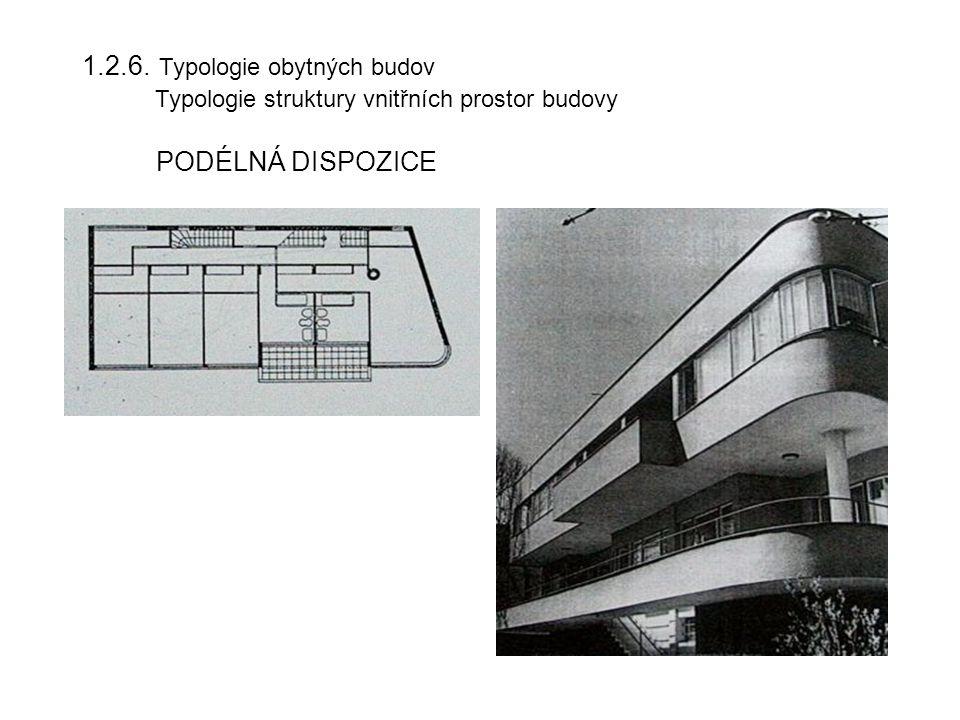 1.2.6. Typologie obytných budov Typologie struktury vnitřních prostor budovy PODÉLNÁ DISPOZICE
