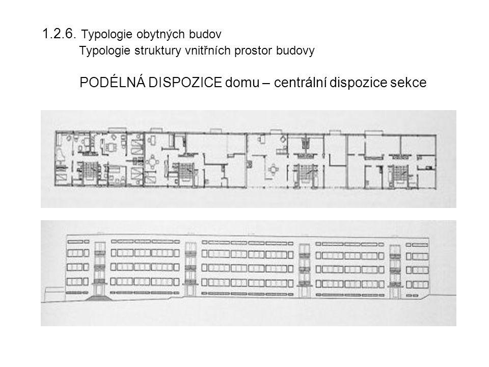 1.2.6. Typologie obytných budov Typologie struktury vnitřních prostor budovy PODÉLNÁ DISPOZICE domu – centrální dispozice sekce