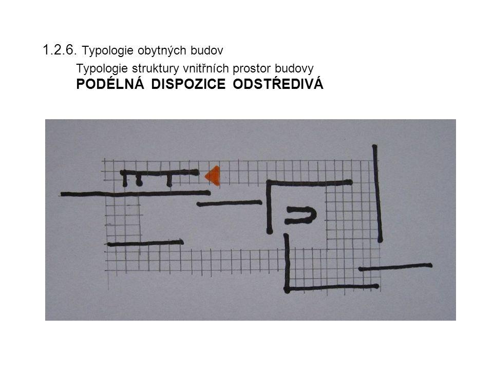 1.2.6. Typologie obytných budov Typologie struktury vnitřních prostor budovy PODÉLNÁ DISPOZICE ODSTŔEDIVÁ