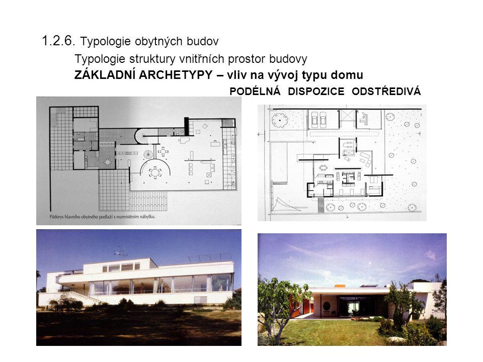 1.2.6. Typologie obytných budov Typologie struktury vnitřních prostor budovy ZÁKLADNÍ ARCHETYPY – vliv na vývoj typu domu PODÉLNÁ DISPOZICE ODSTŔEDIVÁ