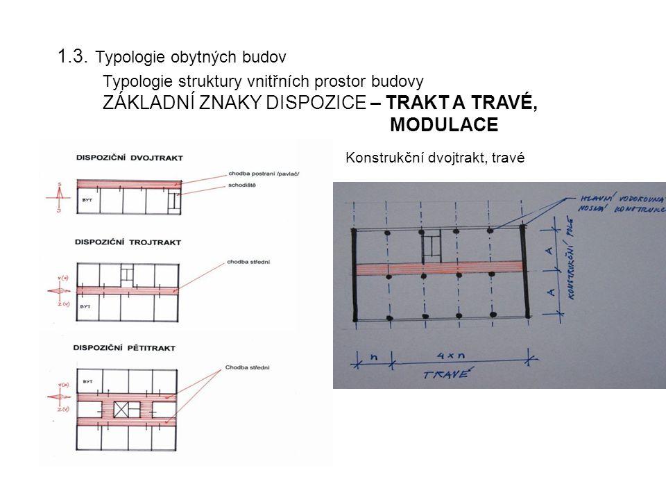 1.3. Typologie obytných budov Typologie struktury vnitřních prostor budovy ZÁKLADNÍ ZNAKY DISPOZICE – TRAKT A TRAVÉ, MODULACE Konstrukční dvojtrakt, t