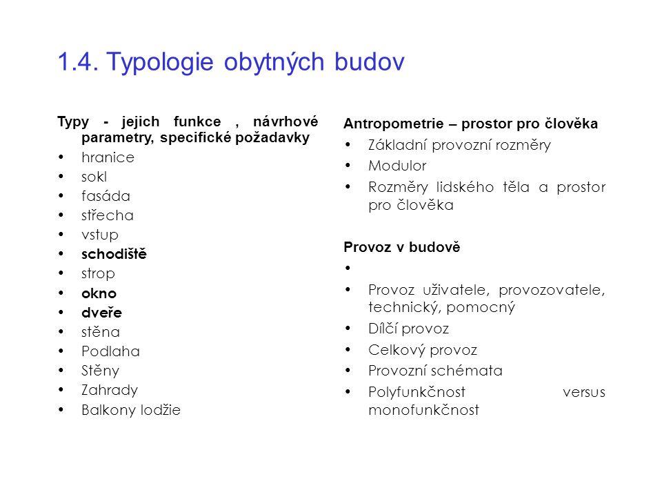1.4. Typologie obytných budov Typy - jejich funkce, návrhové parametry, specifické požadavky hranice sokl fasáda střecha vstup schodiště strop okno dv