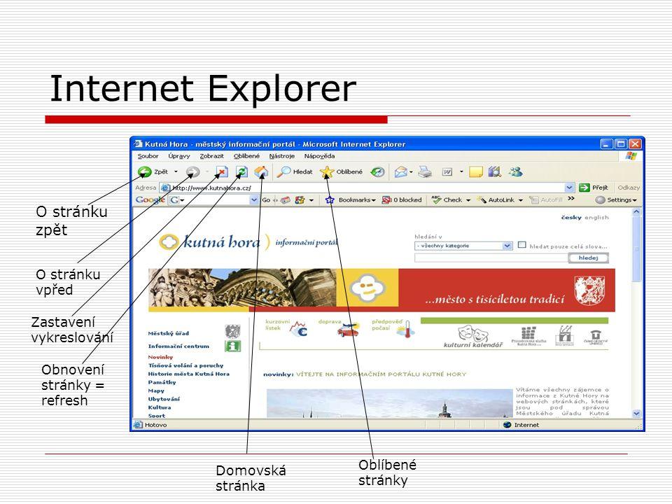 Internet Explorer O stránku zpět O stránku vpřed Zastavení vykreslování Obnovení stránky = refresh Domovská stránka Oblíbené stránky