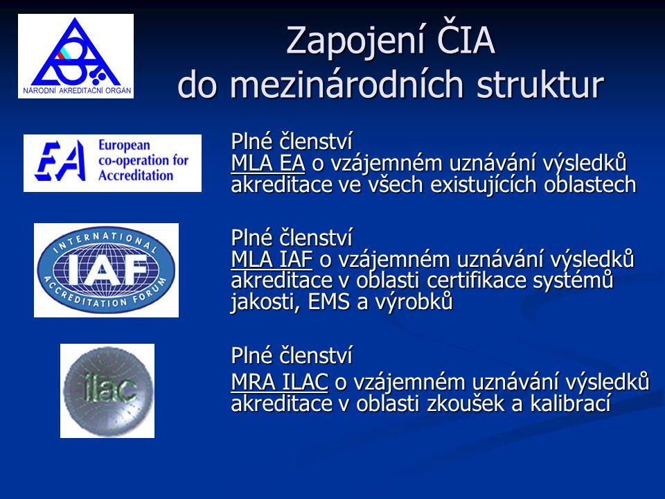 Zapojení ČIA do mezinárodních struktur Plné členství MLA EA o vzájemném uznávání výsledků akreditace ve všech existujících oblastech Plné členství MLA